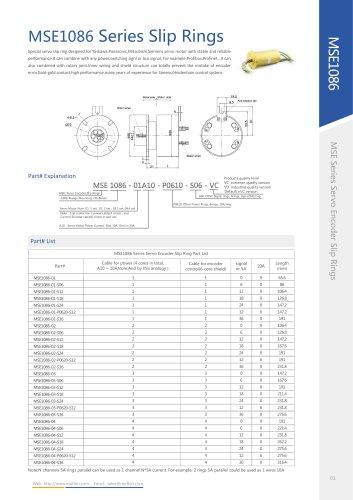 PROFIBUS slip ring MSE1086 series