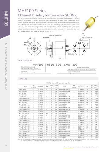 Standard slip ring MHF109 series