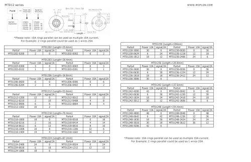 Standard Through bore slip rings MT012 series