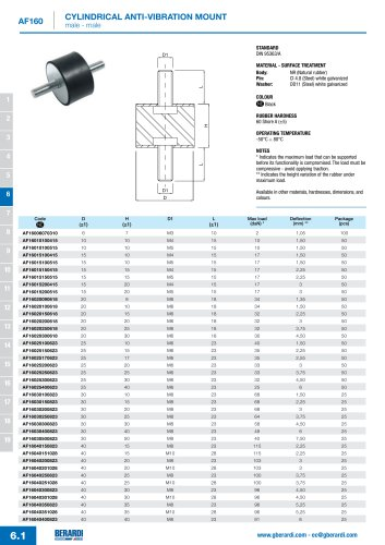 AF160 - Cylindrical anti-vibration mount male-male