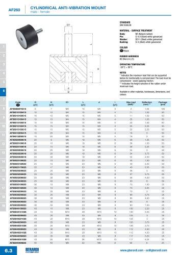 AF260 - Cylindrical anti-vibration mount male-female