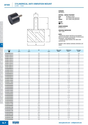 AF460 - Cylindrical anti-vibration mount buffer-male