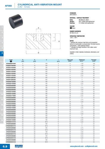 AF560 - Cylindrical anti-vibration mount buffer-female