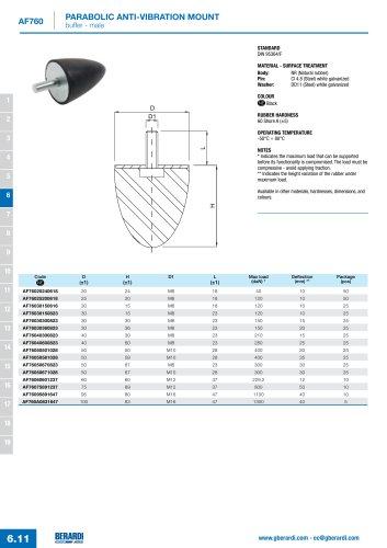 AF760 - Parabolic anti-vibration mount buffer-male