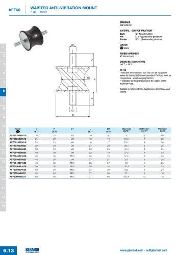 AFF60 - Waisted anti-vibration mount male-male