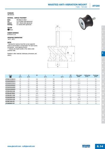 AFG60 - Waisted anti-vibration mount male-female