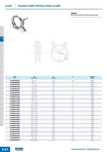 CLPBI - Double wire spring hose clamp