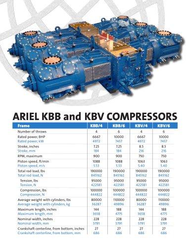 KBB-V - Ariel - PDF Catalogs | Technical Documentation
