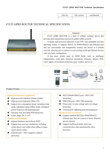 F3125 Industrial GPRS ROUTER