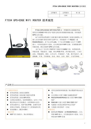 F7234 GPS+CDMA WIFI ROUTER
