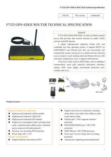 F7325 GPS+EDGE ROUTER