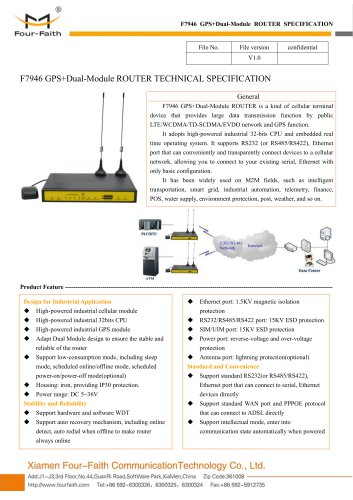 F7946 GPS+Dual-Module ROUTER SPECIFICATION