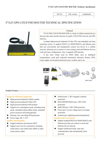 F7A25 GPS+LTE&EVDO ROUTER