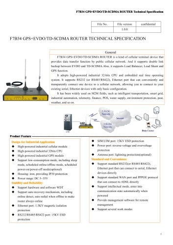 F7B34 GPS+EVDO&TD-SCDMA industrial wireless ROUTER