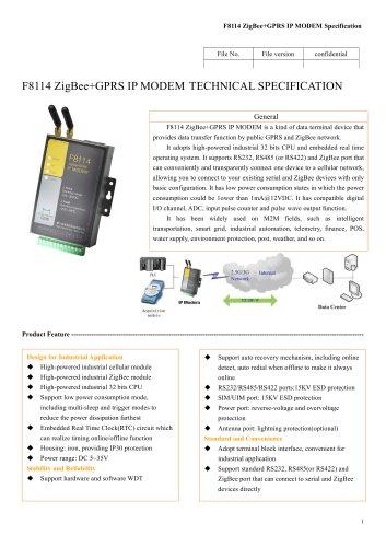 F8114 ZigBee+GPRS IP MODEM