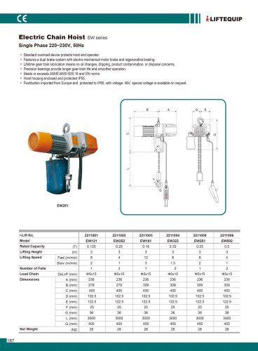 i-Lift/Hu-Lift Electric Hoist ET