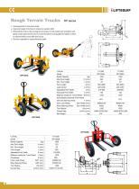 i-Lift/Hu-Lift Rough Terrain Hand Pallet Truck RP - 1
