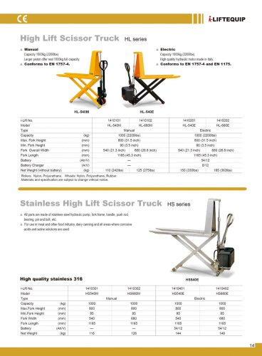 i-Lift/Hu-Lift Stainless steel high lift electric pallet truck HS