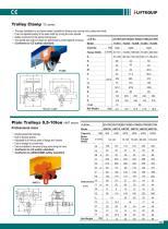 MATERIAL HANDLING EQUIPMENT/I-LIFT/TROLLEY CLAMP/TC SERIES - 1