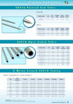 Closed End Tubes - 2