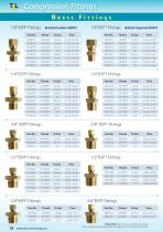 Compression Fittings - 10