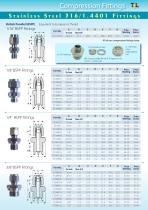 Compression Fittings - 1