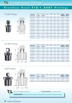 Compression Fittings - 4
