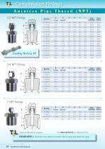 Compression Fittings - 6