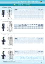 Compression Fittings - 7