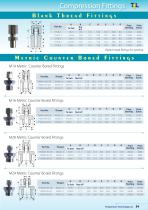 Compression Fittings - 9