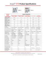 PFRN1-1  SFRN1-1