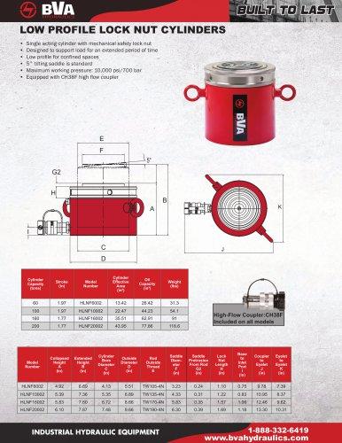 Low Profile Lock Nut Cylinders