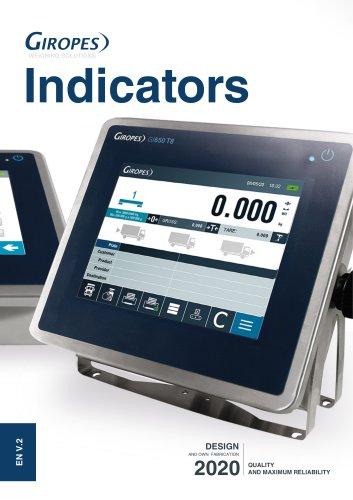 Indicators 2019