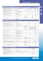 GSA SWD0.2 - 6