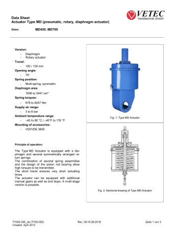 Actuator Type MD