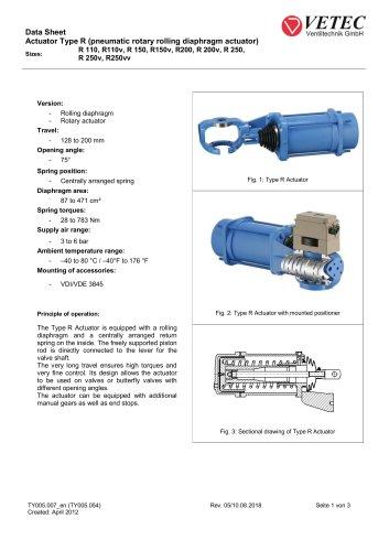 Actuator Type R