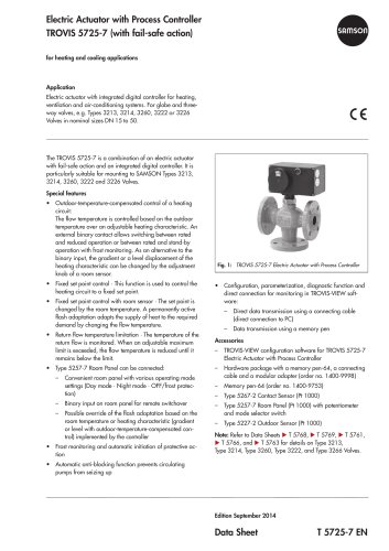 TROVIS 5725-7 (with fail-safe action)