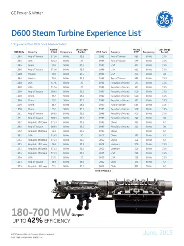 D600 Steam Turbine Experience List