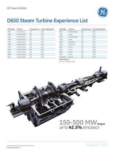 D650 Steam Turbine Experience List