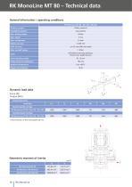 Linear unit RK MonoLine - 10