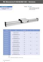 Linear unit RK MonoLine - 12