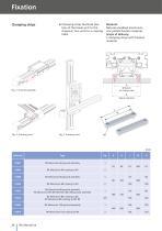 Linear unit RK MonoLine - 24