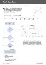 Linear unit RK MonoLine - 8