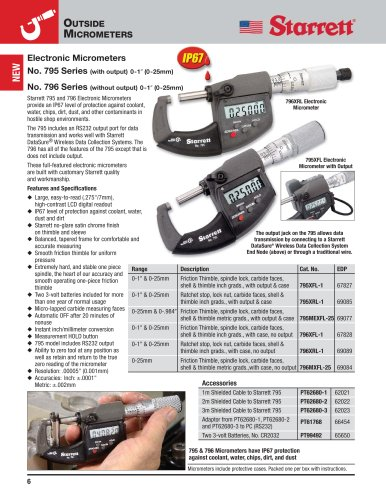 Electronic Micrometers No. 795 Series