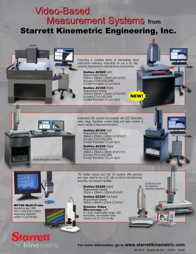 Video-Based  Measurement Systems