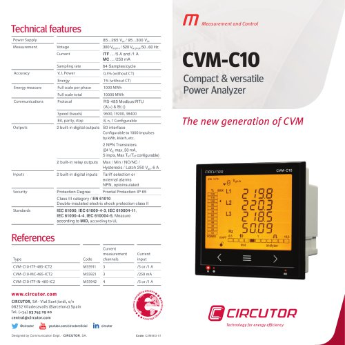 CVM-C10 Compact & versatile Power Analyzer
