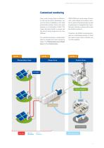 Integral solution for photovoltaic plants supervision - 7