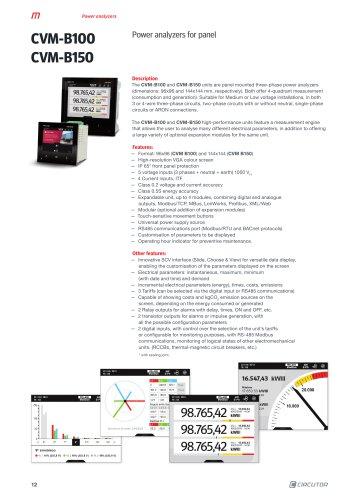Power analyzers for panel CVM-B100/ CVM-B150