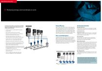 HVAC Inverter H3 - 4
