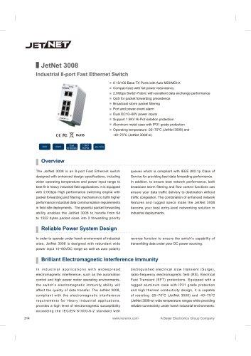 JetNet 3008